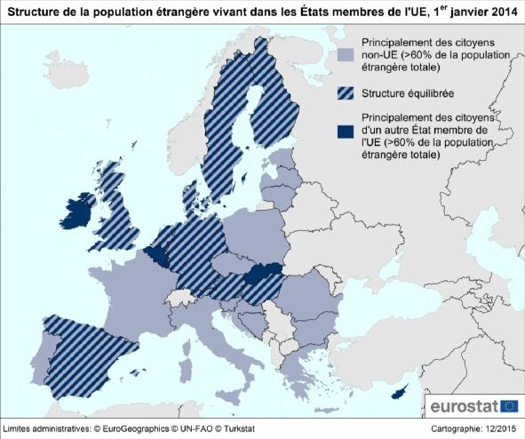 graph immigré eurostat