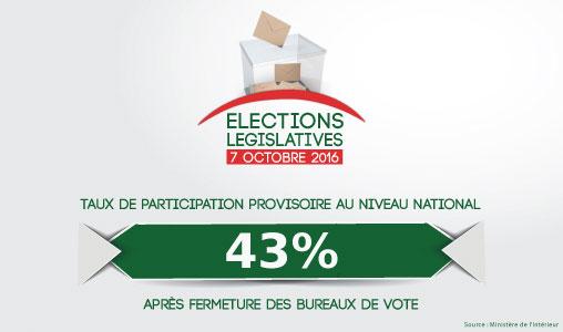 taux-participation-election